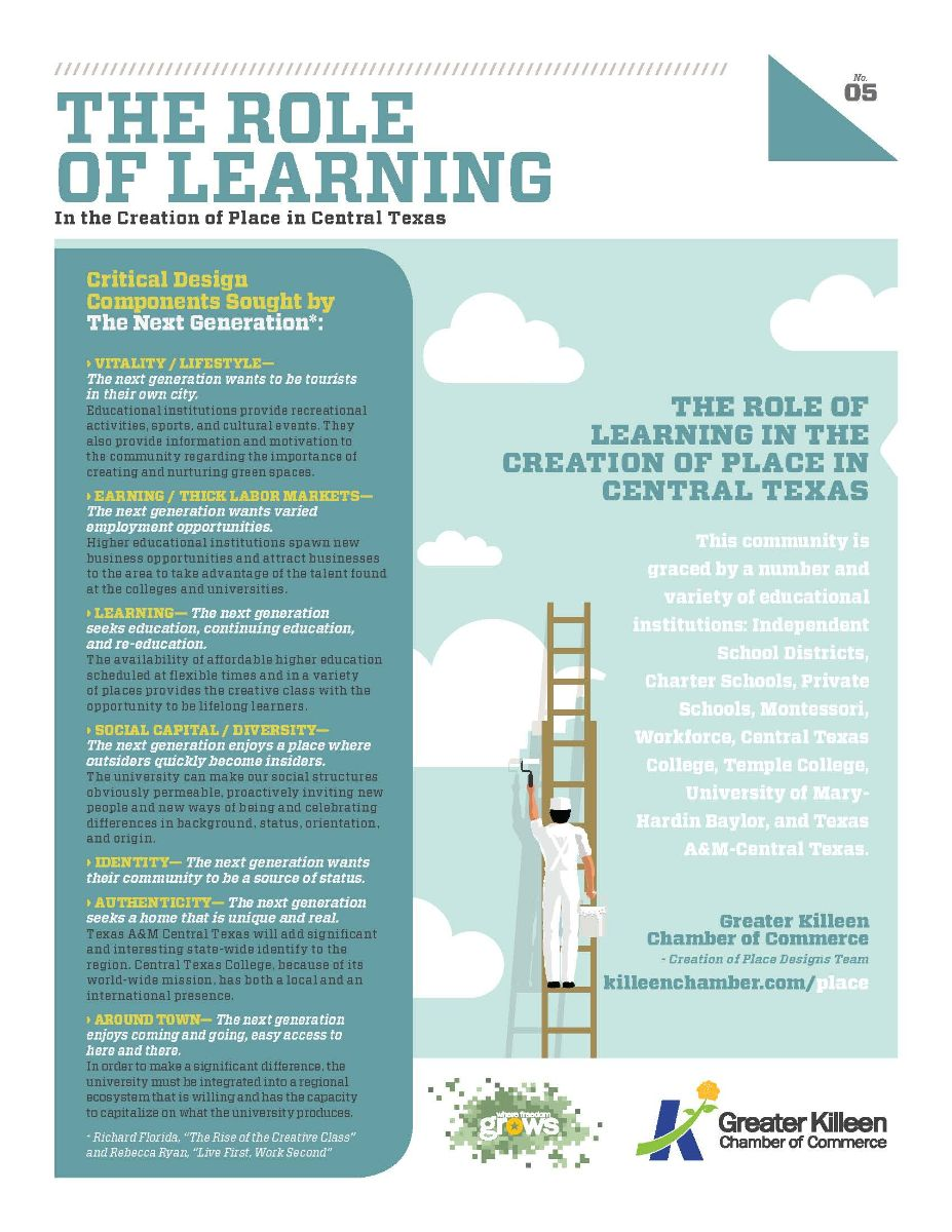 The Role Of Independent Educational >> 5 Role Of Learning Greater Killeen Chamber Of Commerce